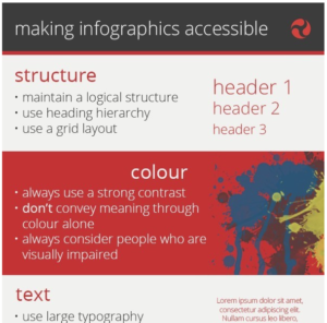 Preview of Ecru's infographic on making infographics accessible